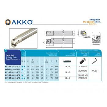 AKKO Einschraubfräser für Wendeplatten Typ Sandvik R390-11T3..