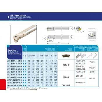 AKKO Schaftfräser für Wendeplatten Typ APKT 1003